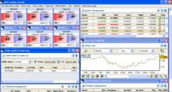 Handelsplattform AC Markets översikt