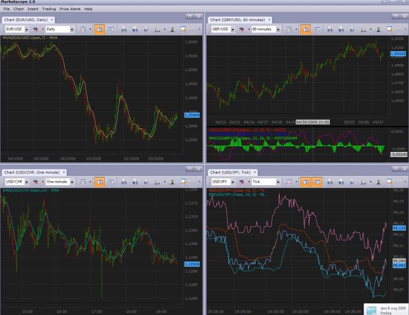Forex.se valutaomregner