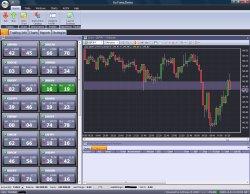 Handelsplattform Markets.com