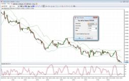 Valutagrafer hos HY Markets
