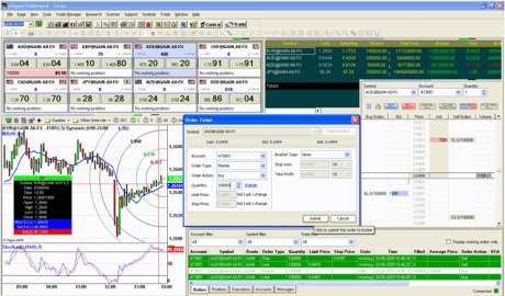 Esignal on demand forex