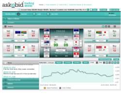 Trading platform Askobid