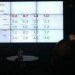 Forex trading spread jämförelse med Mahi FX